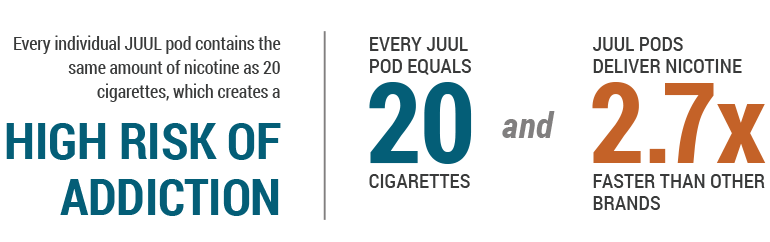 What Are Electronic Cigarettes?