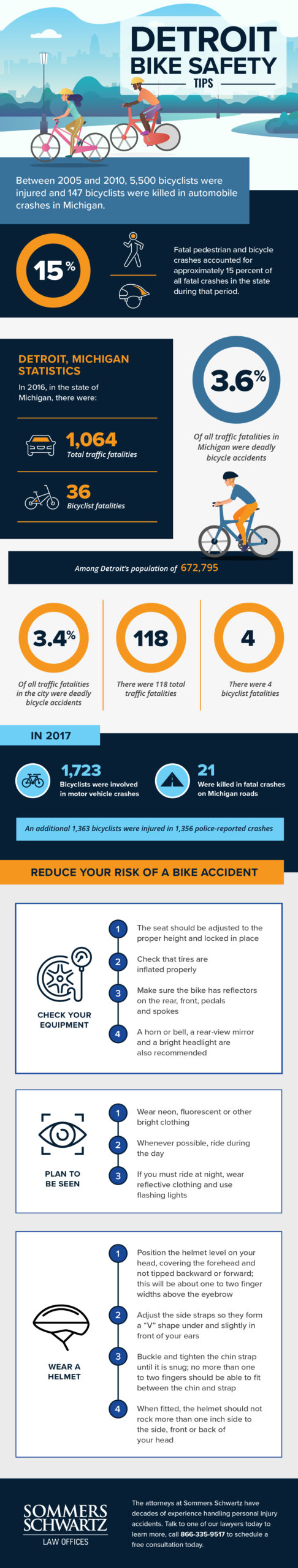 Detroit Bike Safety scaled